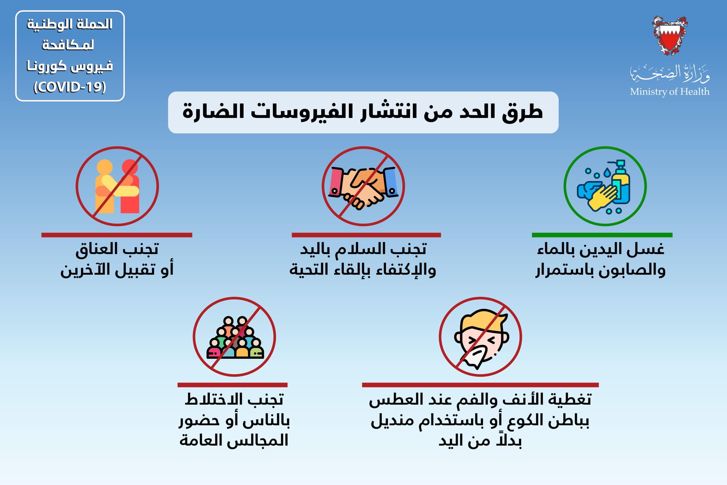 طرق الحد من انتشار الفيروس